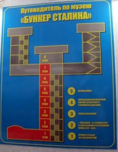 Stalin Bunker Plan